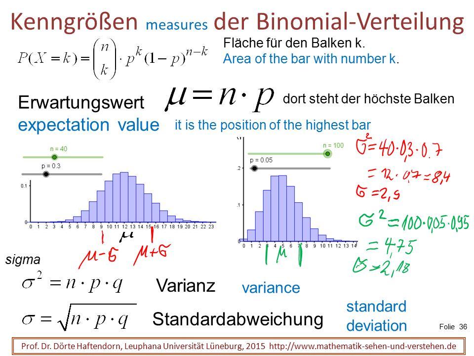 Kenngrößen measures der Binomial-Verteilung Prof. Dr. Dörte Haftendorn, Leuphana Universität Lüneburg, 2015 http://www.mathematik-sehen-und-verstehen.