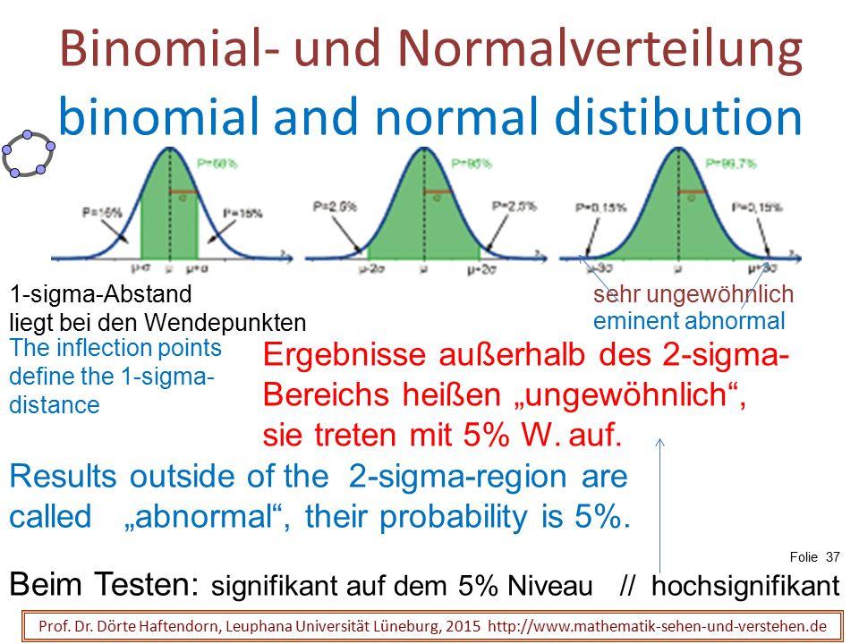 Binomial- und Normalverteilung binomial and normal distibution Prof. Dr. Dörte Haftendorn, Leuphana Universität Lüneburg, 2015 http://www.mathematik-s