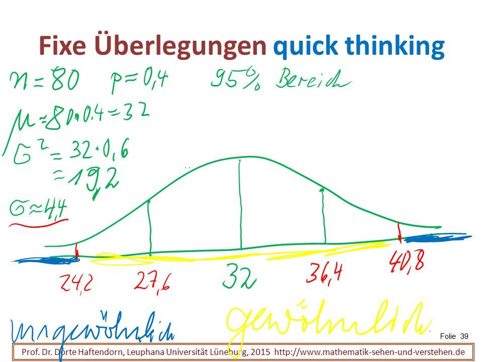 Fixe Überlegungen quick thinking Folie 39 Prof. Dr. Dörte Haftendorn, Leuphana Universität Lüneburg, 2015 http://www.mathematik-sehen-und-verstehen.de