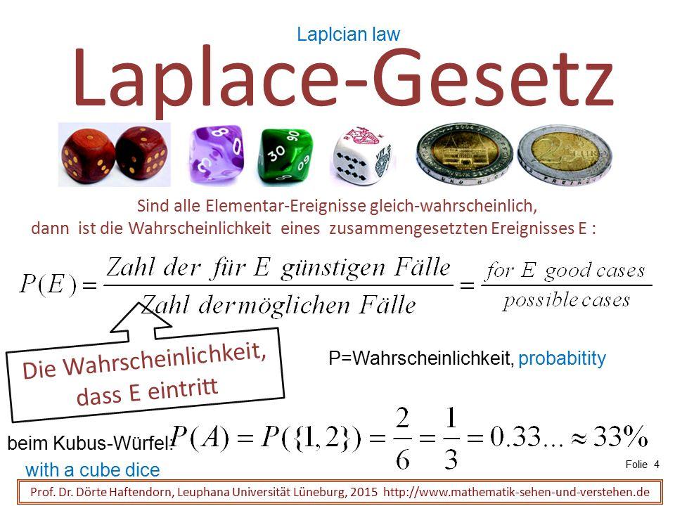 Laplace-Gesetz Sind alle Elementar-Ereignisse gleich-wahrscheinlich, dann ist die Wahrscheinlichkeit eines zusammengesetzten Ereignisses E : Prof. Dr.