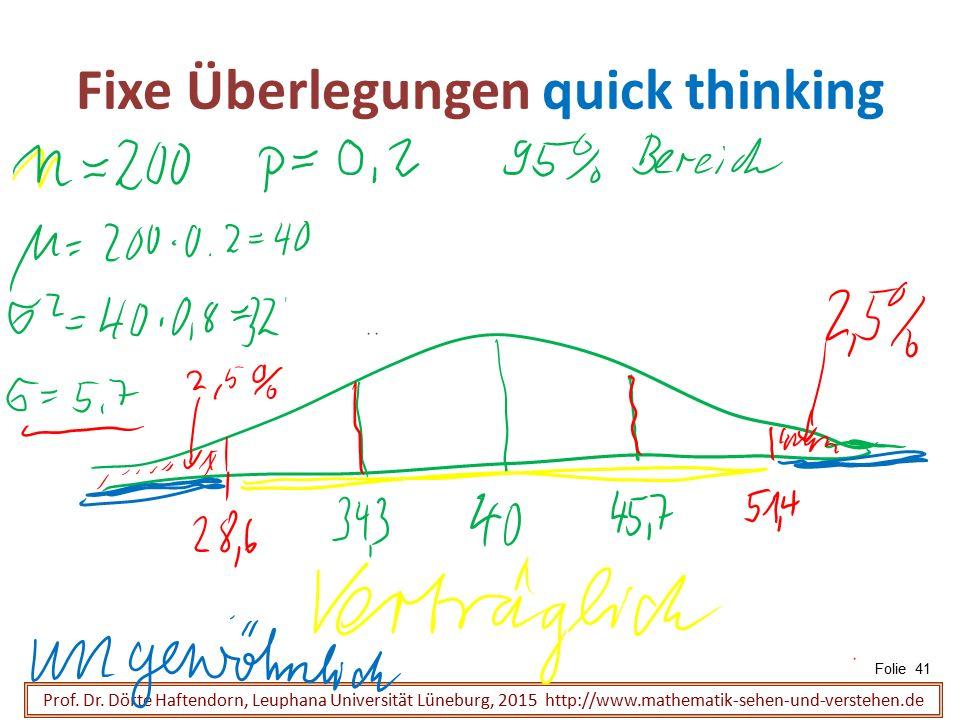 Fixe Überlegungen quick thinking Folie 41 Prof. Dr. Dörte Haftendorn, Leuphana Universität Lüneburg, 2015 http://www.mathematik-sehen-und-verstehen.de