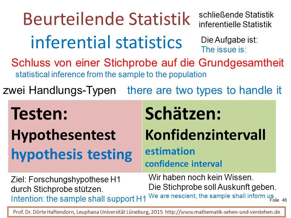 Beurteilende Statistik inferential statistics Prof. Dr. Dörte Haftendorn, Leuphana Universität Lüneburg, 2015 http://www.mathematik-sehen-und-verstehe