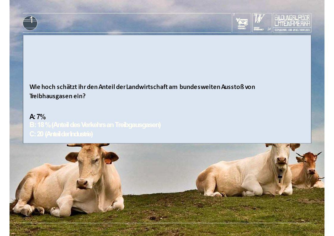 KUHFRISST REGENWALD 3 WrWr DENREGENWALD? 24 WERISST 3232 1 Wie hoch schätzt ihrden Anteil der Landwirtschaft am bundesweiten Ausstoß von Treibhausgase