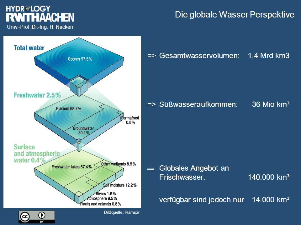 Univ.-Prof.Dr.-Ing. H.