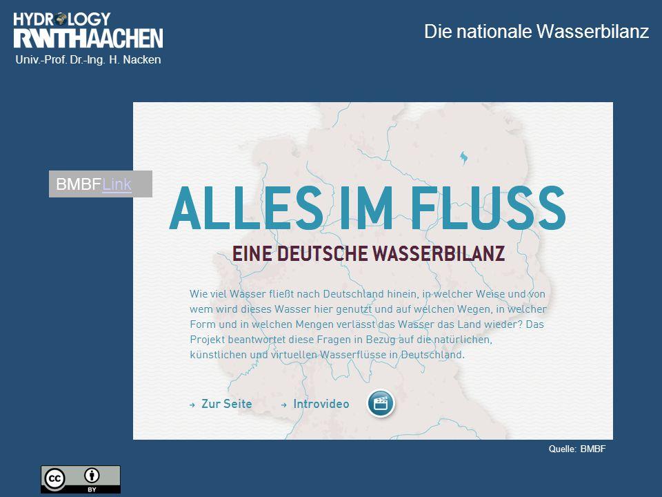 Univ.-Prof. Dr.-Ing. H. Nacken Die nationale Wasserbilanz Quelle: BMBF BMBFLinkLink