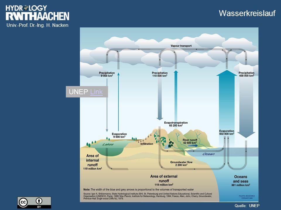 Univ.-Prof. Dr.-Ing. H. Nacken Wasserkreislauf UNEP LinkLink Quelle: UNEP