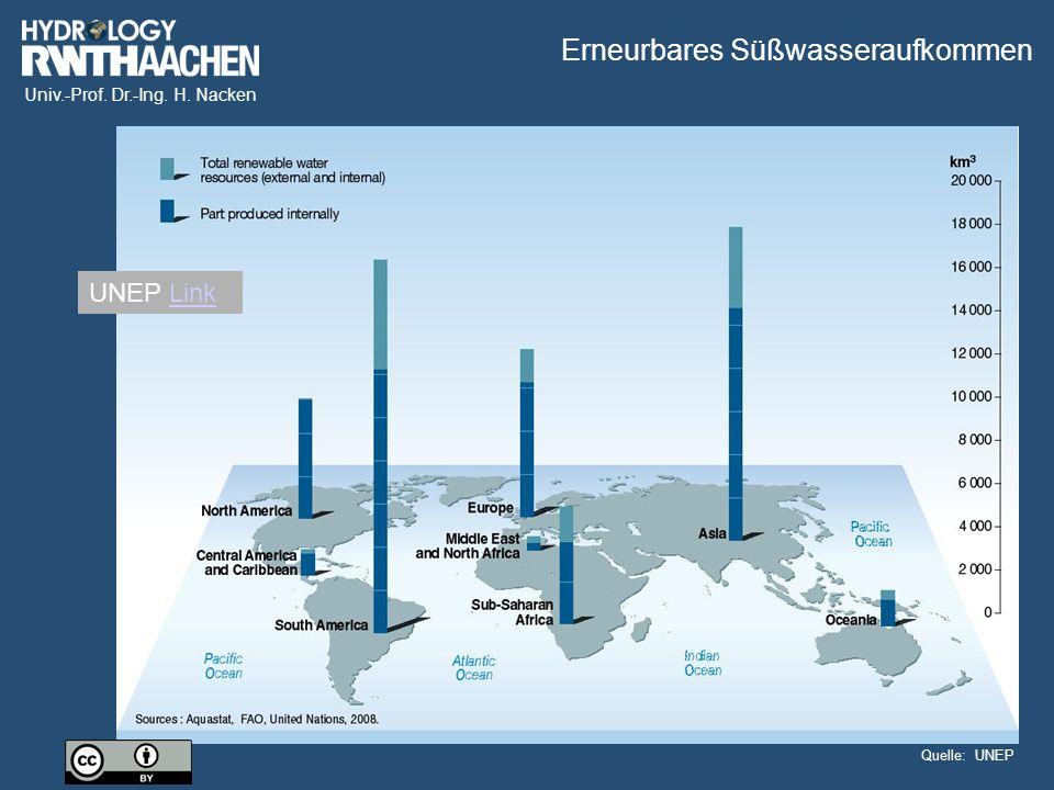 Univ.-Prof. Dr.-Ing. H. Nacken Erneurbares Süßwasseraufkommen Quelle: UNEP UNEP LinkLink