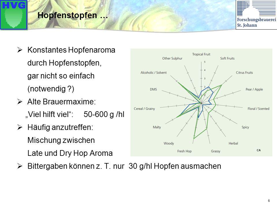 """6 Hopfenstopfen …  Konstantes Hopfenaroma durch Hopfenstopfen, gar nicht so einfach (notwendig ?)  Alte Brauermaxime: """"Viel hilft viel : 50-600 g /hl  Häufig anzutreffen: Mischung zwischen Late und Dry Hop Aroma  Bittergaben können z."""