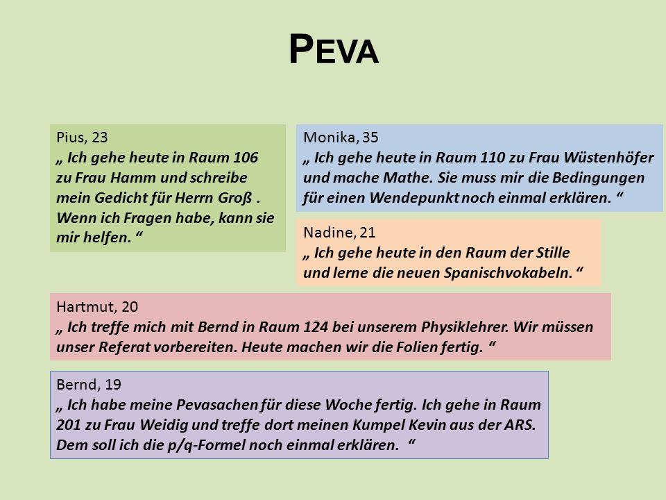 """P EVA Pius, 23 """" Ich gehe heute in Raum 106 zu Frau Hamm und schreibe mein Gedicht für Herrn Groß."""