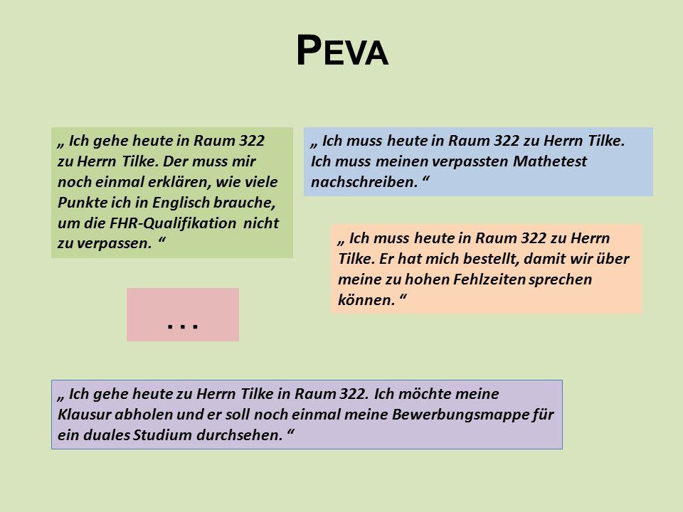 "P EVA "" Ich gehe heute in Raum 322 zu Herrn Tilke."