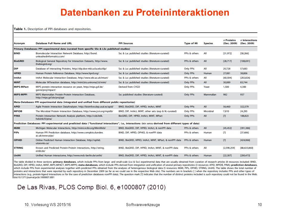 10. Vorlesung WS 2015/16Softwarewerkzeuge10 Datenbanken zu Proteininteraktionen De Las Rivas, PLOS Comp Biol. 6, e1000807 (2010)
