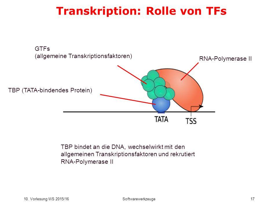 10. Vorlesung WS 2015/16Softwarewerkzeuge17 Transkription: Rolle von TFs TBP bindet an die DNA, wechselwirkt mit den allgemeinen Transkriptionsfaktore