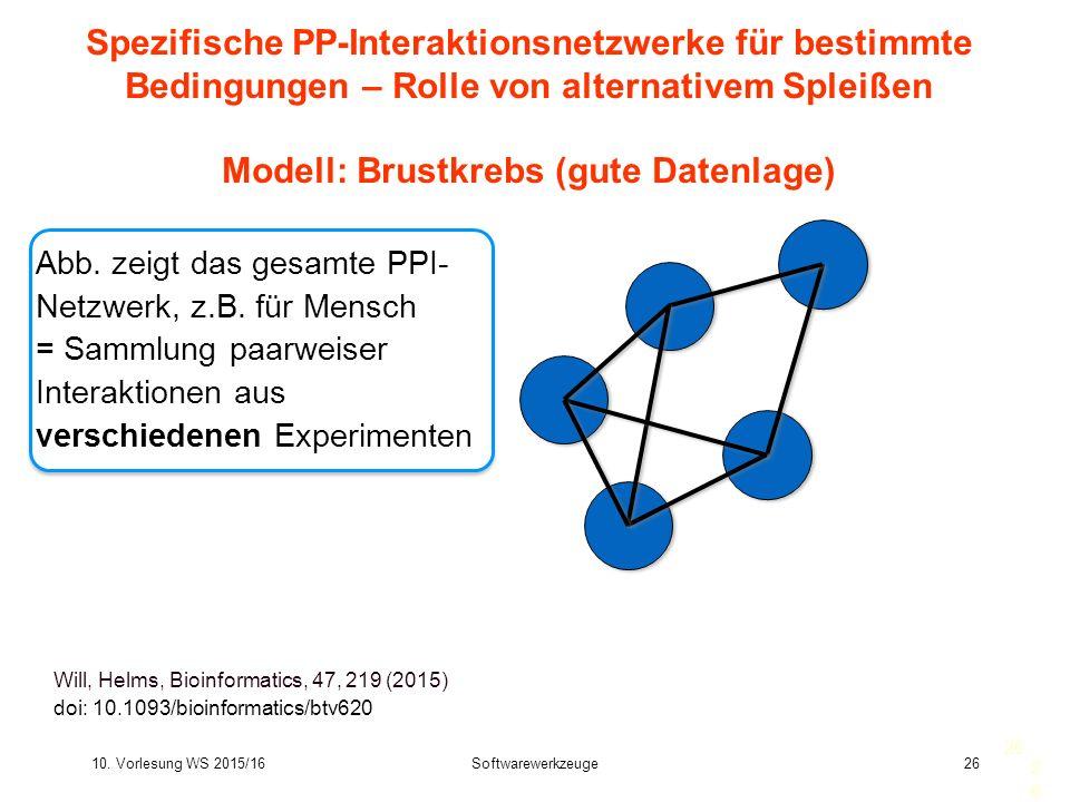 10. Vorlesung WS 2015/16Softwarewerkzeuge26 26 Spezifische PP-Interaktionsnetzwerke für bestimmte Bedingungen – Rolle von alternativem Spleißen Modell