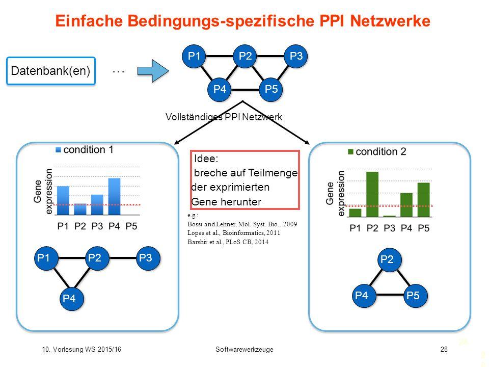 10. Vorlesung WS 2015/16Softwarewerkzeuge28 28 Einfache Bedingungs-spezifische PPI Netzwerke Vollständiges PPI Netzwerk Idee: breche auf Teilmenge der