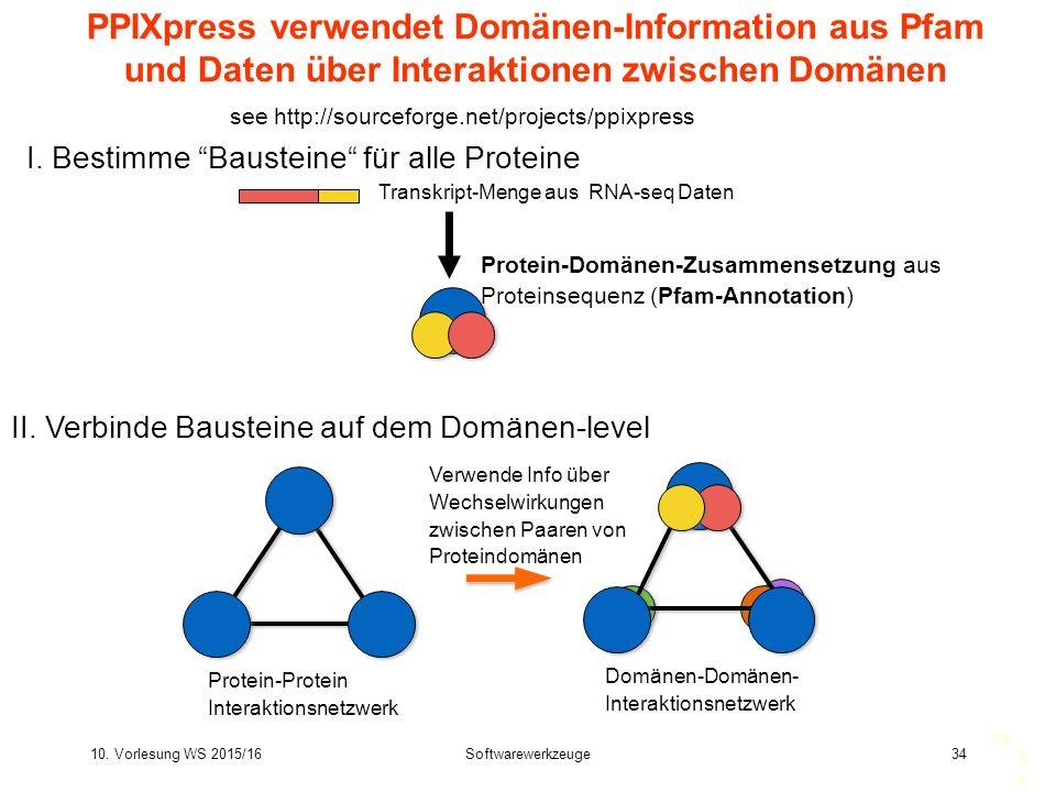 10. Vorlesung WS 2015/16Softwarewerkzeuge34 34 PPIXpress verwendet Domänen-Information aus Pfam und Daten über Interaktionen zwischen Domänen Protein-