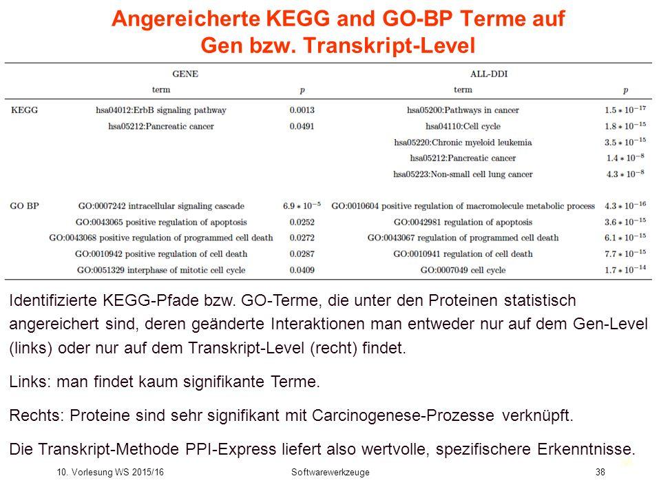 10. Vorlesung WS 2015/16Softwarewerkzeuge38 Angereicherte KEGG and GO-BP Terme auf Gen bzw. Transkript-Level Identifizierte KEGG-Pfade bzw. GO-Terme,