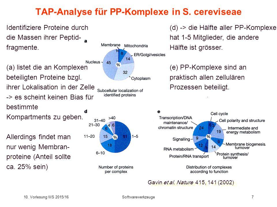 10.Vorlesung WS 2015/16Softwarewerkzeuge7 TAP-Analyse für PP-Komplexe in S.