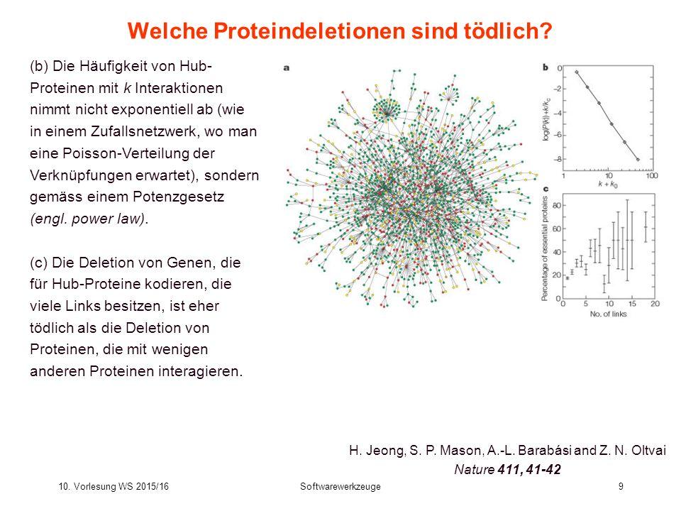 10. Vorlesung WS 2015/16Softwarewerkzeuge9 Welche Proteindeletionen sind tödlich? (b) Die Häufigkeit von Hub- Proteinen mit k Interaktionen nimmt nich