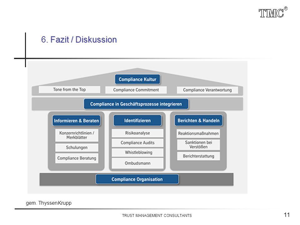 ® TRUST MANAGEMENT CONSULTANTS 11. Fazit / Diskussion 6. Fazit / Diskussion gem. ThyssenKrupp