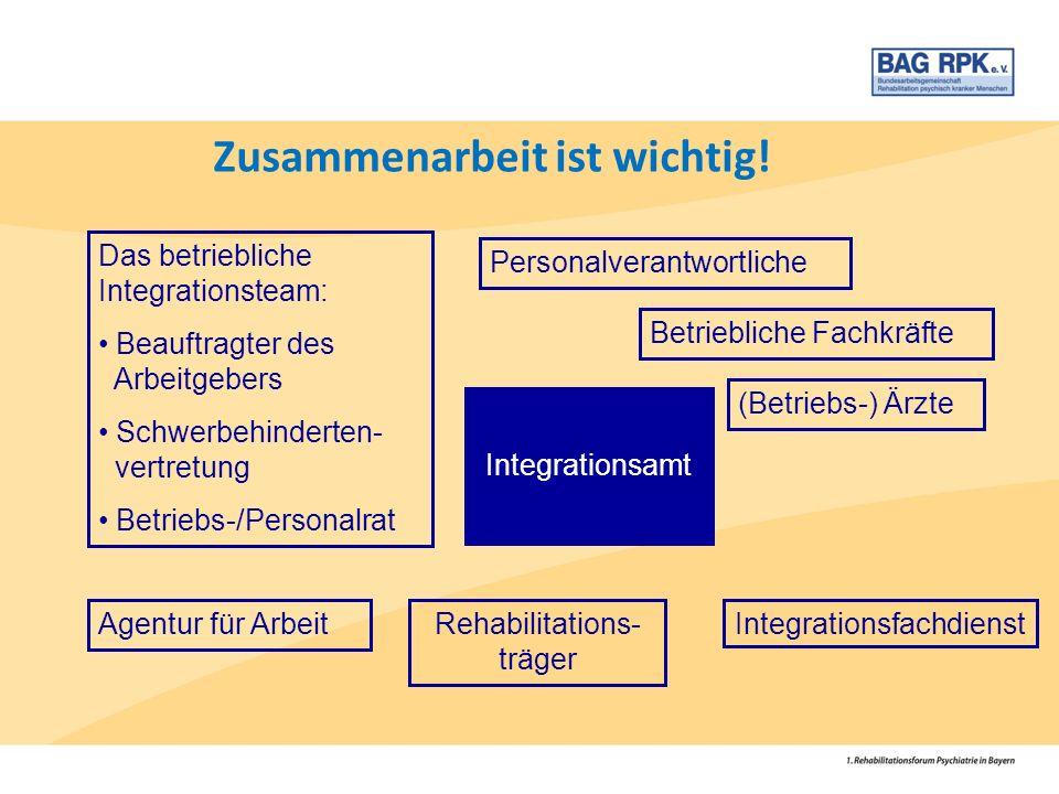Das betriebliche Integrationsteam: Beauftragter des Arbeitgebers Schwerbehinderten- vertretung Betriebs-/Personalrat Integrationsamt Agentur für Arbei