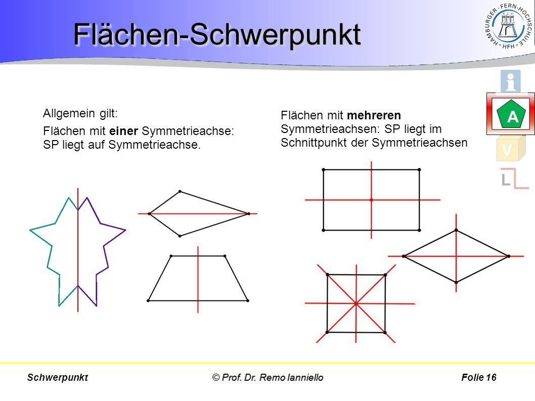 Allgemein gilt: Flächen mit einer Symmetrieachse: SP liegt auf Symmetrieachse. © Prof. Dr. Remo IannielloSchwerpunkt Flächen-SchwerpunktFlächen-Schwer