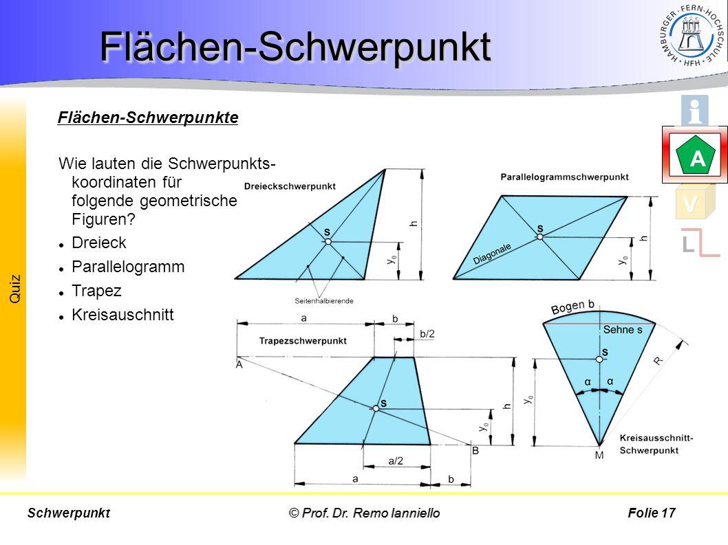 Quiz © Prof. Dr. Remo IannielloSchwerpunktFolie 17 Flächen-SchwerpunktFlächen-Schwerpunkt Flächen-Schwerpunkte Wie lauten die Schwerpunkts- koordinate