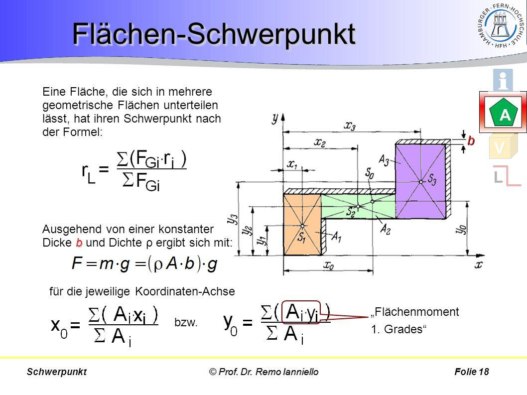 Eine Fläche, die sich in mehrere geometrische Flächen unterteilen lässt, hat ihren Schwerpunkt nach der Formel: © Prof. Dr. Remo IannielloSchwerpunkt