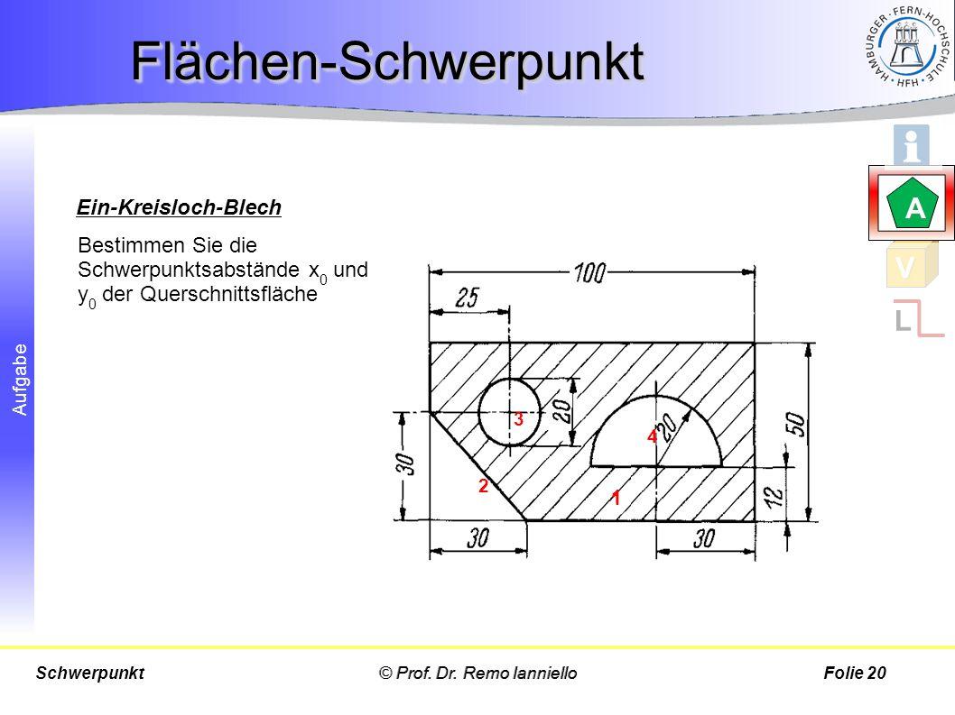 Aufgabe © Prof. Dr. Remo IannielloSchwerpunktFolie 20 Flächen-SchwerpunktFlächen-Schwerpunkt Ein-Kreisloch-Blech Bestimmen Sie die Schwerpunktsabständ
