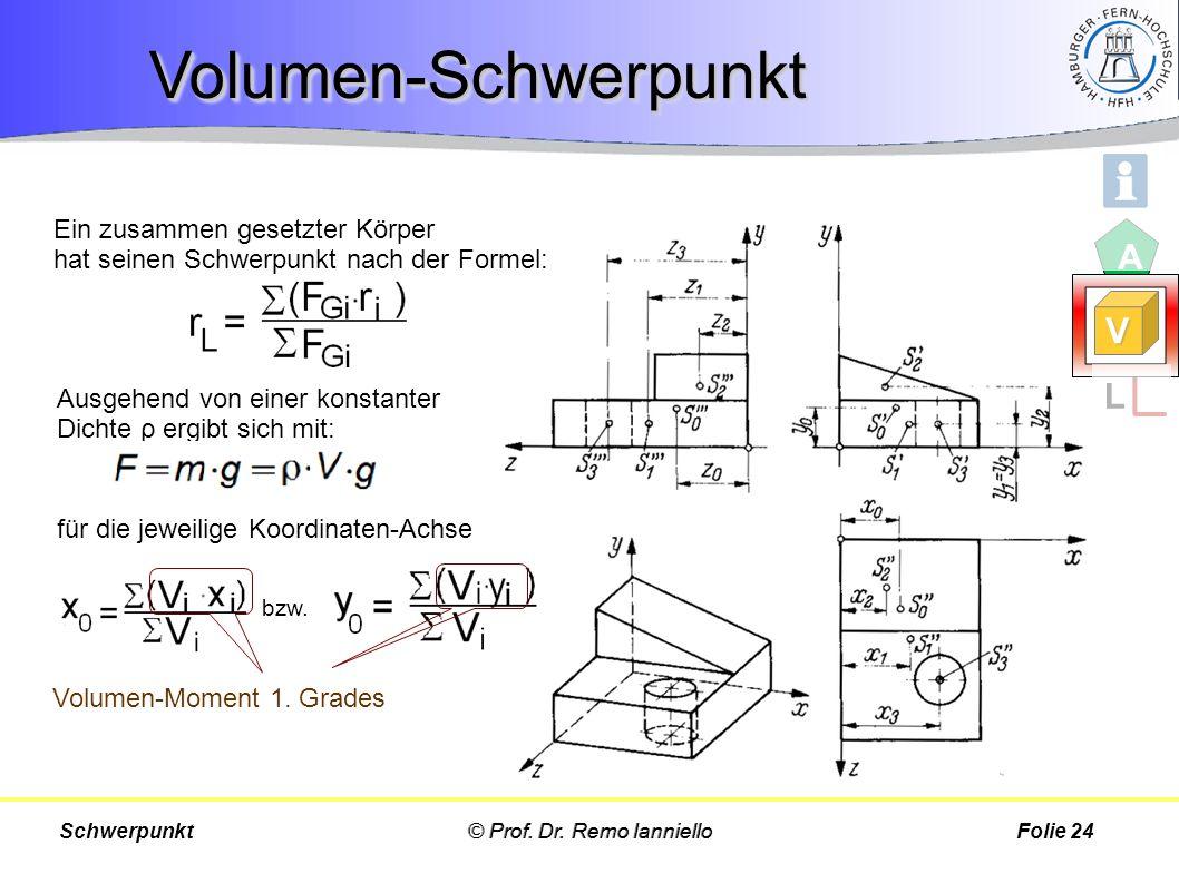 Ein zusammen gesetzter Körper hat seinen Schwerpunkt nach der Formel: © Prof. Dr. Remo IannielloSchwerpunkt Volumen-SchwerpunktVolumen-Schwerpunkt Fol
