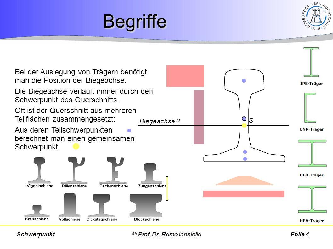Quiz Besteht ein Körper aus einem Material mit konstanter Dicke b und Dichte ρ, entspricht sein Schwerpunkt dem geometrischen Mittelpunkt.