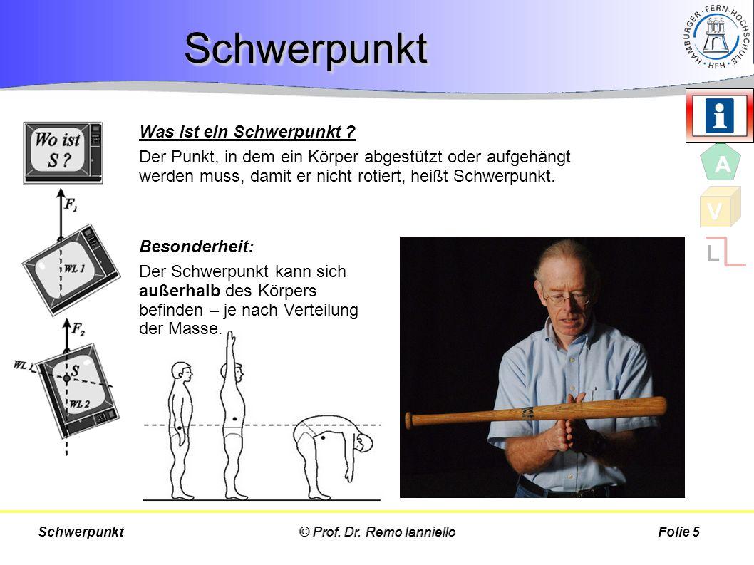 Was ist ein Schwerpunkt ? Der Punkt, in dem ein Körper abgestützt oder aufgehängt werden muss, damit er nicht rotiert, heißt Schwerpunkt. © Prof. Dr.