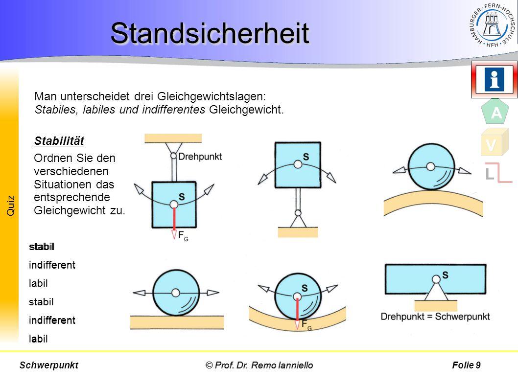 Quiz Fazit: Liegt der Schwerpunkt eines Körpers unter dem Aufhängepunkt: stabile Lage über dem Aufhängepunkt: labile Lage © Prof.