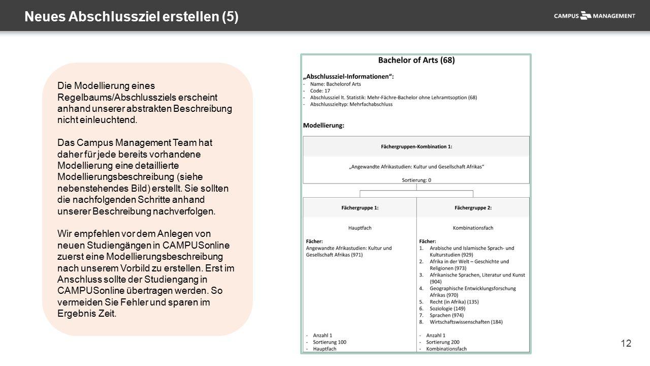 12 Neues Abschlussziel erstellen (5) Die Modellierung eines Regelbaums/Abschlussziels erscheint anhand unserer abstrakten Beschreibung nicht einleuchtend.