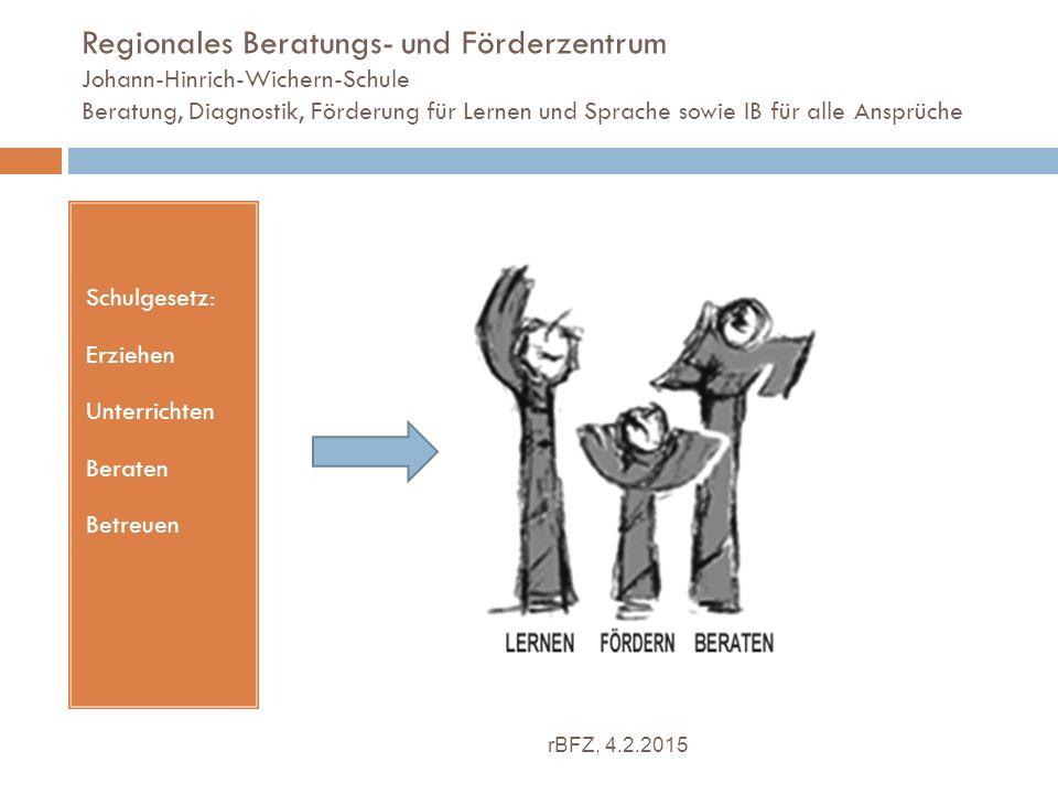 Regionales Beratungs- und Förderzentrum Johann-Hinrich-Wichern-Schule Beratung, Diagnostik, Förderung für Lernen und Sprache sowie IB für alle Ansprüc
