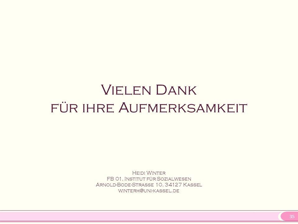 35 Vielen Dank für ihre Aufmerksamkeit Heidi Winter FB 01, Institut für Sozialwesen Arnold-Bode-Straße 10, 34127 Kassel winterh@uni-kassel.de