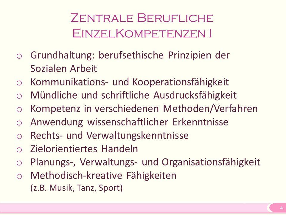 4 Zentrale Berufliche EinzelKompetenzen I o Grundhaltung: berufsethische Prinzipien der Sozialen Arbeit o Kommunikations- und Kooperationsfähigkeit o