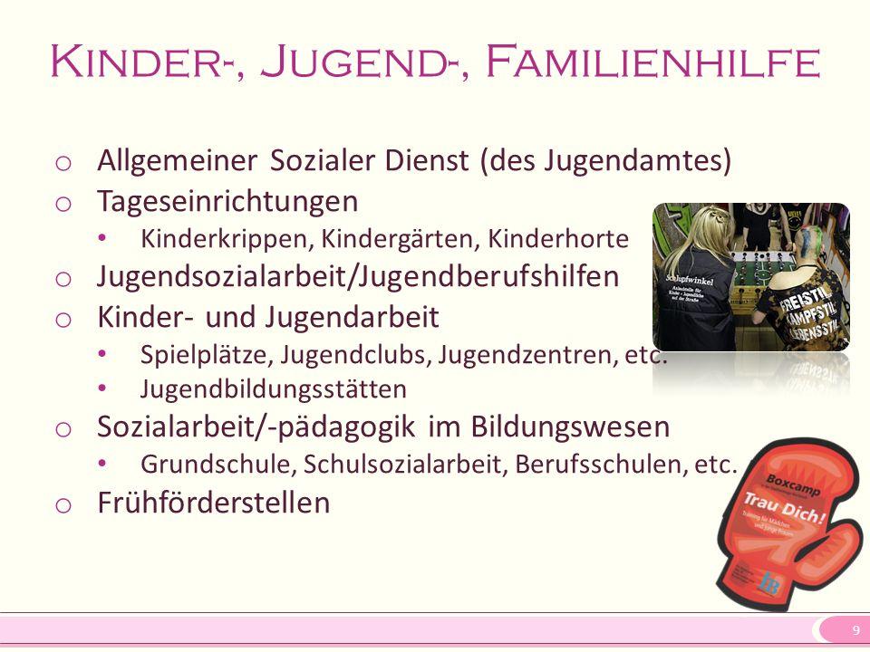 9 Kinder-, Jugend-, Familienhilfe o Allgemeiner Sozialer Dienst (des Jugendamtes) o Tageseinrichtungen Kinderkrippen, Kindergärten, Kinderhorte o Juge