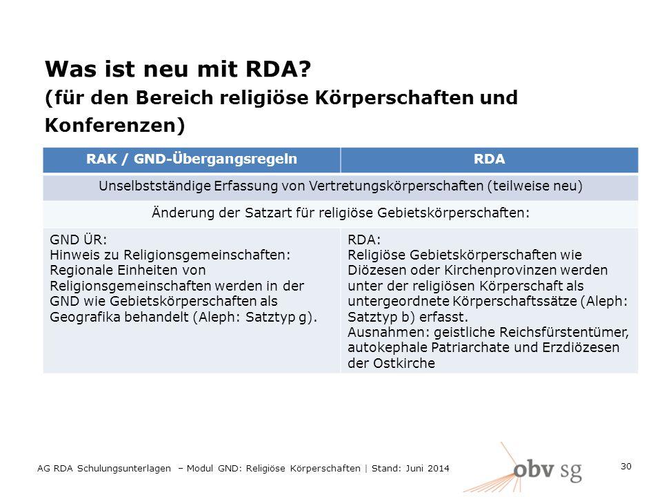 Was ist neu mit RDA? (für den Bereich religiöse Körperschaften und Konferenzen) RAK / GND-ÜbergangsregelnRDA Unselbstständige Erfassung von Vertretung