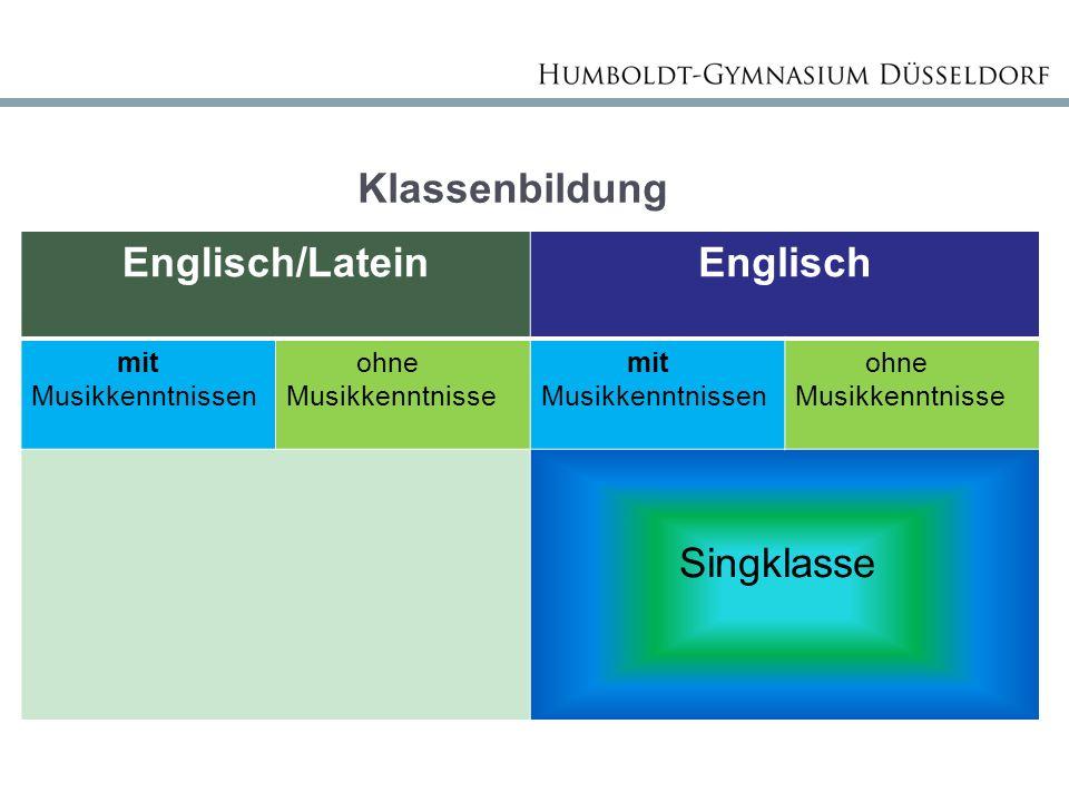 Klassenbildung Englisch/LateinEnglisch mit Musikkenntnissen ohne Musikkenntnisse mit Musikkenntnissen ohne Musikkenntnisse Singklasse