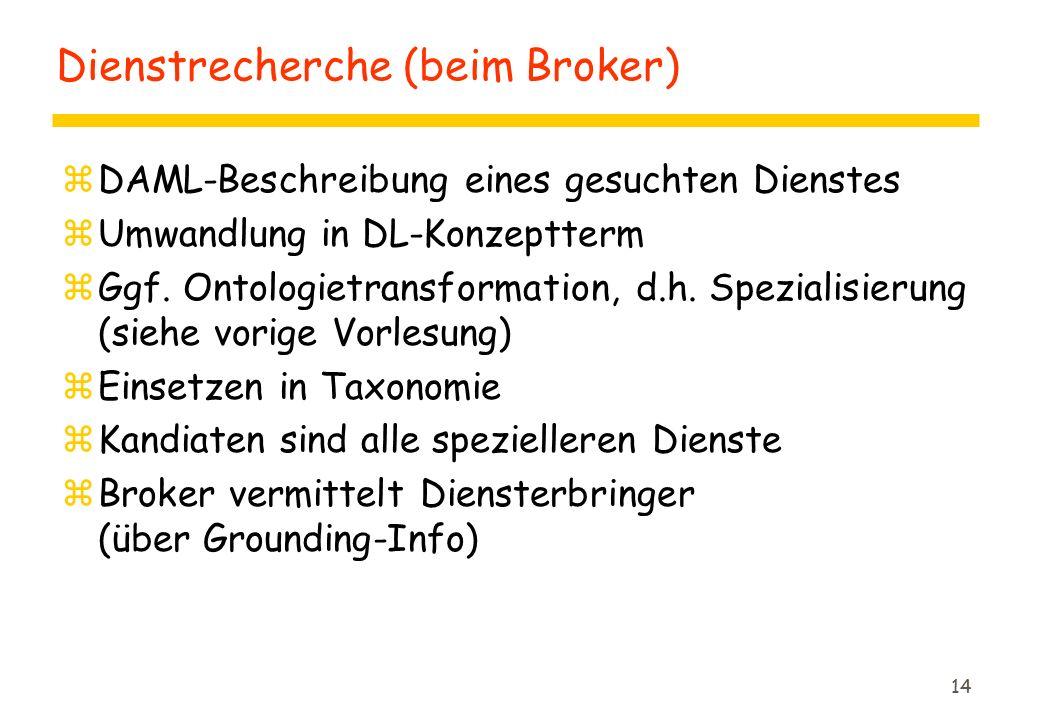 14 Dienstrecherche (beim Broker) zDAML-Beschreibung eines gesuchten Dienstes zUmwandlung in DL-Konzeptterm zGgf. Ontologietransformation, d.h. Spezial