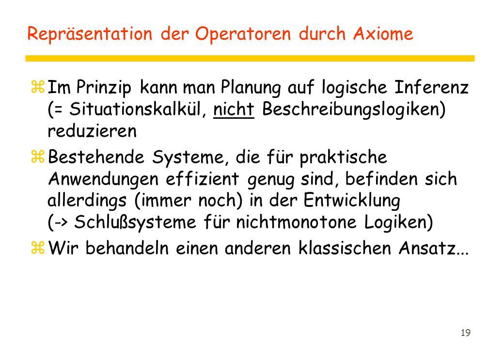 19 Repräsentation der Operatoren durch Axiome zIm Prinzip kann man Planung auf logische Inferenz (= Situationskalkül, nicht Beschreibungslogiken) redu