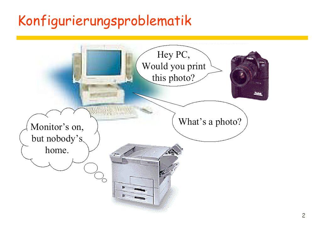 2 Konfigurierungsproblematik