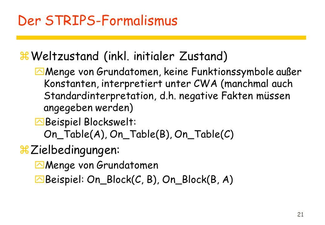 21 Der STRIPS-Formalismus zWeltzustand (inkl.
