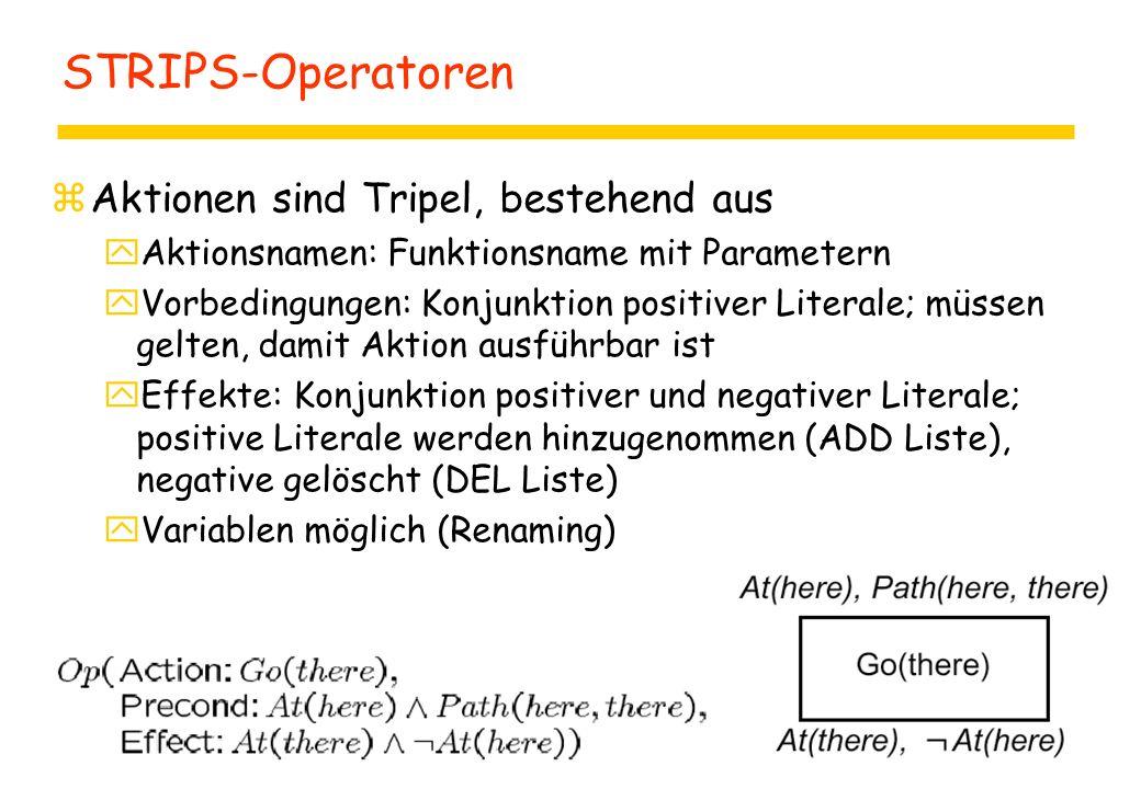 22 STRIPS-Operatoren zAktionen sind Tripel, bestehend aus yAktionsnamen: Funktionsname mit Parametern yVorbedingungen: Konjunktion positiver Literale;