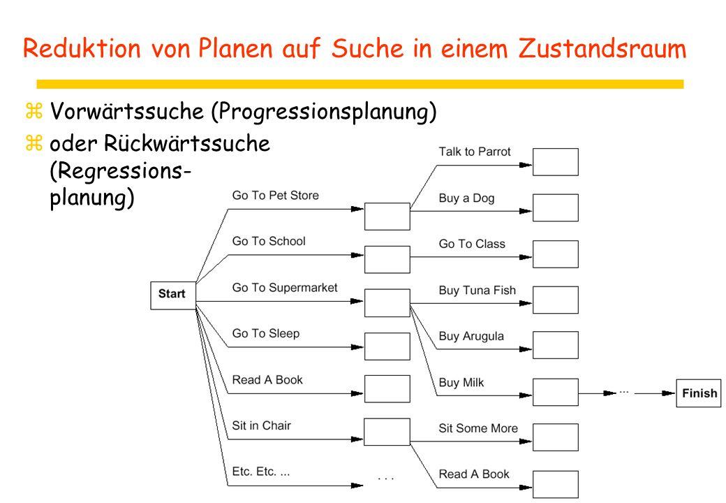 23 Reduktion von Planen auf Suche in einem Zustandsraum zVorwärtssuche (Progressionsplanung) zoder Rückwärtssuche (Regressions- planung)