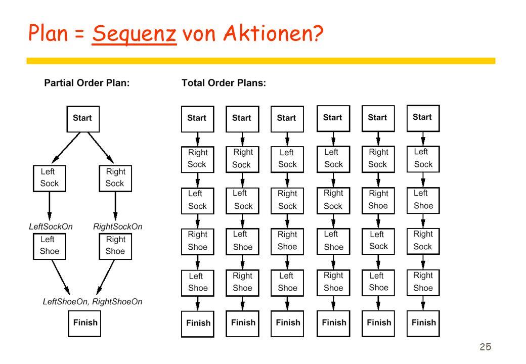 25 Plan = Sequenz von Aktionen