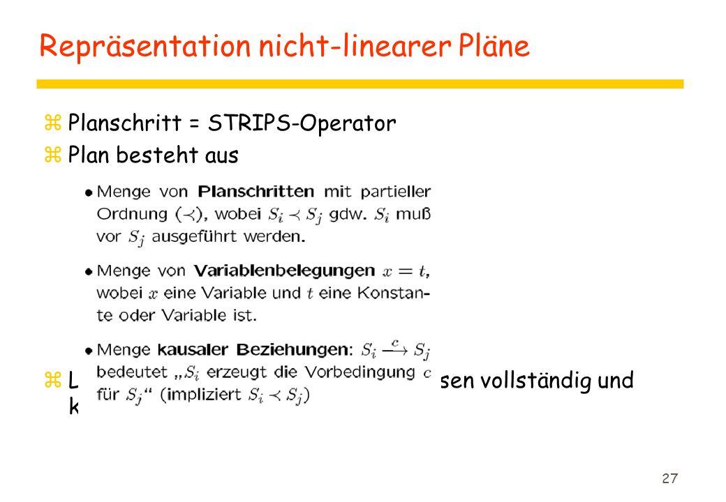27 Repräsentation nicht-linearer Pläne zPlanschritt = STRIPS-Operator zPlan besteht aus zLösungen für Planungsprobleme müssen vollständig und konsiste