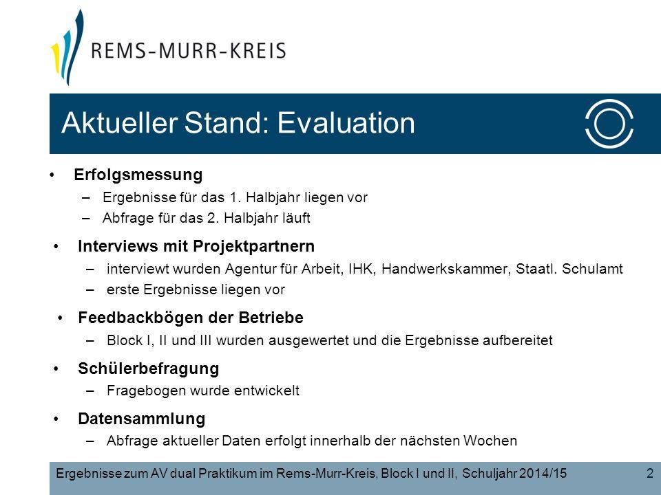 2Ergebnisse zum AV dual Praktikum im Rems-Murr-Kreis, Block I und II, Schuljahr 2014/15 Aktueller Stand: Evaluation Erfolgsmessung –Ergebnisse für das