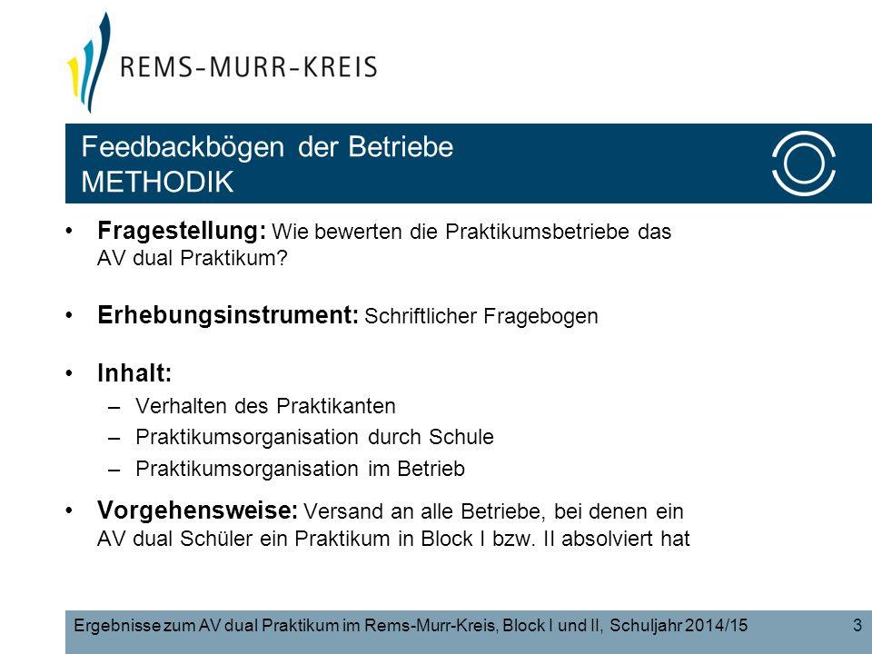 3Ergebnisse zum AV dual Praktikum im Rems-Murr-Kreis, Block I und II, Schuljahr 2014/15 Feedbackbögen der Betriebe METHODIK Fragestellung: Wie bewerten die Praktikumsbetriebe das AV dual Praktikum.
