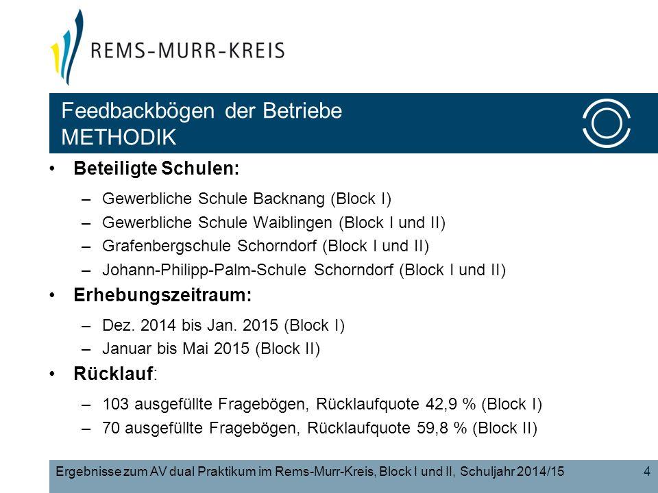 4Ergebnisse zum AV dual Praktikum im Rems-Murr-Kreis, Block I und II, Schuljahr 2014/15 Beteiligte Schulen: –Gewerbliche Schule Backnang (Block I) –Ge